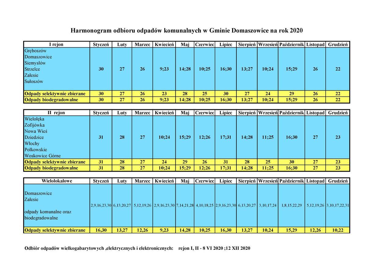 Harmonogram Gmina Domaszowice 2020.jpeg