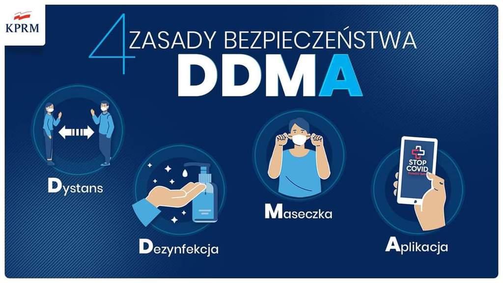 DDMA1.jpeg